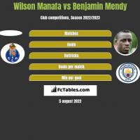 Wilson Manafa vs Benjamin Mendy h2h player stats
