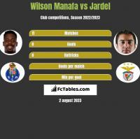 Wilson Manafa vs Jardel h2h player stats