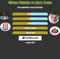 Wilson Palacios vs Corry Evans h2h player stats