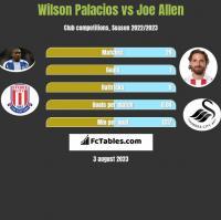 Wilson Palacios vs Joe Allen h2h player stats