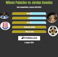 Wilson Palacios vs Jordan Cousins h2h player stats