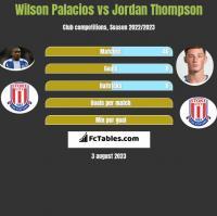 Wilson Palacios vs Jordan Thompson h2h player stats