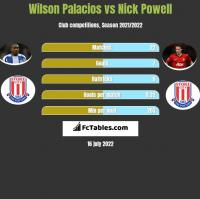 Wilson Palacios vs Nick Powell h2h player stats