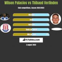 Wilson Palacios vs Thibaud Verlinden h2h player stats