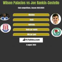 Wilson Palacios vs Joe Rankin-Costello h2h player stats