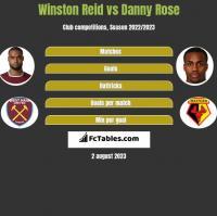 Winston Reid vs Danny Rose h2h player stats