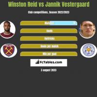 Winston Reid vs Jannik Vestergaard h2h player stats