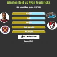 Winston Reid vs Ryan Fredericks h2h player stats