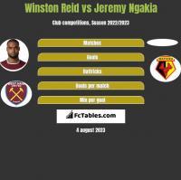 Winston Reid vs Jeremy Ngakia h2h player stats