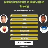 Wissam Ben Yedder vs Kevin-Prince Boateng h2h player stats