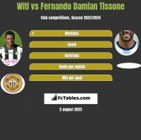 Witi vs Fernando Damian Tissone h2h player stats