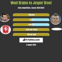 Wout Brama vs Jesper Drost h2h player stats