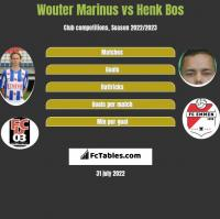 Wouter Marinus vs Henk Bos h2h player stats