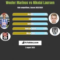 Wouter Marinus vs Nikolai Laursen h2h player stats