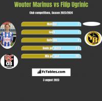 Wouter Marinus vs Filip Ugrinic h2h player stats
