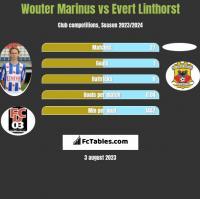 Wouter Marinus vs Evert Linthorst h2h player stats
