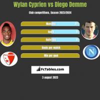 Wylan Cyprien vs Diego Demme h2h player stats