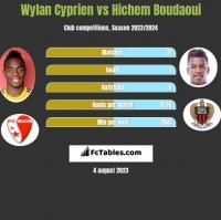 Wylan Cyprien vs Hichem Boudaoui h2h player stats