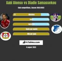 Xabi Alonso vs Diadie Samassekou h2h player stats