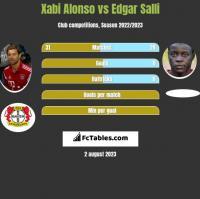 Xabi Alonso vs Edgar Salli h2h player stats