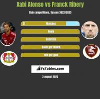 Xabi Alonso vs Franck Ribery h2h player stats