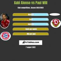 Xabi Alonso vs Paul Will h2h player stats