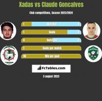 Xadas vs Claude Goncalves h2h player stats