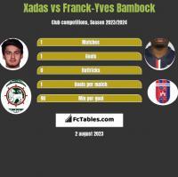 Xadas vs Franck-Yves Bambock h2h player stats