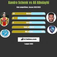 Xandro Schenk vs Ali Albulayhi h2h player stats