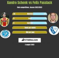 Xandro Schenk vs Felix Passlack h2h player stats