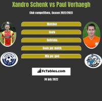Xandro Schenk vs Paul Verhaegh h2h player stats