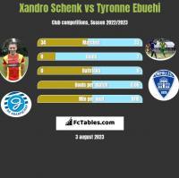 Xandro Schenk vs Tyronne Ebuehi h2h player stats