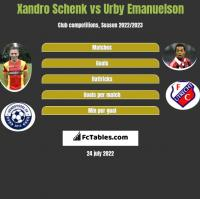 Xandro Schenk vs Urby Emanuelson h2h player stats