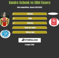 Xandro Schenk vs Clint Essers h2h player stats