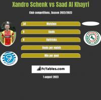 Xandro Schenk vs Saad Al Khayri h2h player stats