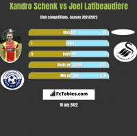 Xandro Schenk vs Joel Latibeaudiere h2h player stats