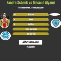 Xandro Schenk vs Masoud Alyami h2h player stats