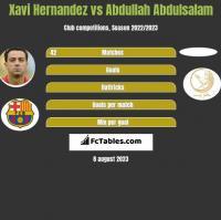 Xavi Hernandez vs Abdullah Abdulsalam h2h player stats