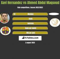 Xavi Hernandez vs Ahmed Abdul Maqsoud h2h player stats