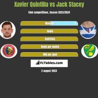 Xavier Quintilla vs Jack Stacey h2h player stats