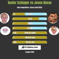 Xavier Schlager vs Jesus Navas h2h player stats