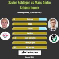 Xavier Schlager vs Marc Andre Schmerboeck h2h player stats
