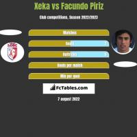 Xeka vs Facundo Piriz h2h player stats
