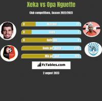 Xeka vs Opa Nguette h2h player stats