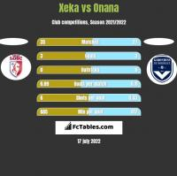 Xeka vs Onana h2h player stats