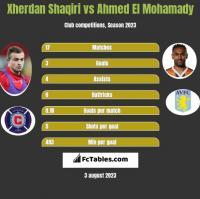 Xherdan Shaqiri vs Ahmed El Mohamady h2h player stats