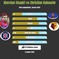 Xherdan Shaqiri vs Christian Kabasele h2h player stats