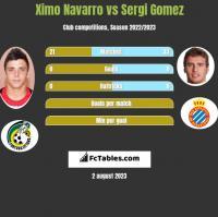 Ximo Navarro vs Sergi Gomez h2h player stats