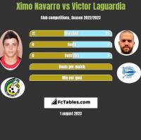 Ximo Navarro vs Victor Laguardia h2h player stats