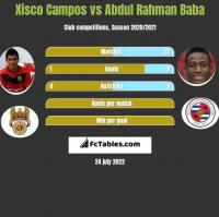 Xisco Campos vs Abdul Baba h2h player stats